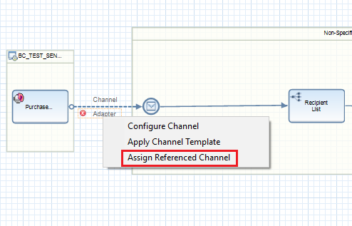 Assign Communication Channel to iFlow