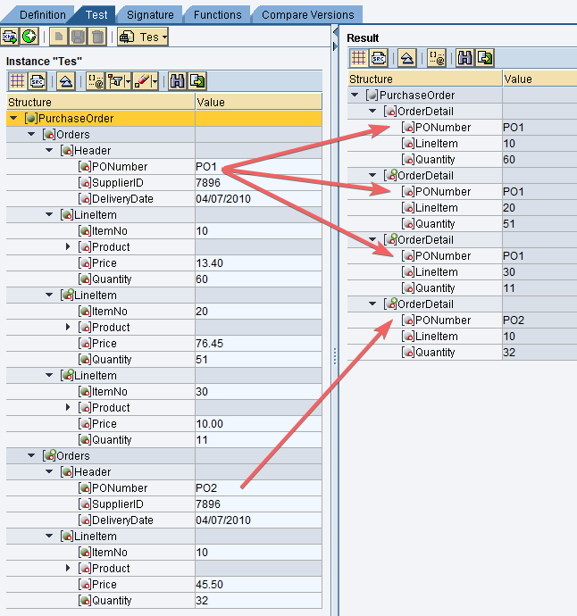 Purchase order number should be repeated in each line item using UseOneasMany node function