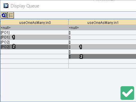 Number of context changes in Input 1 and input 2 are equal.