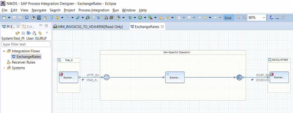 iFlow generated in NWDS for SAP PI PO