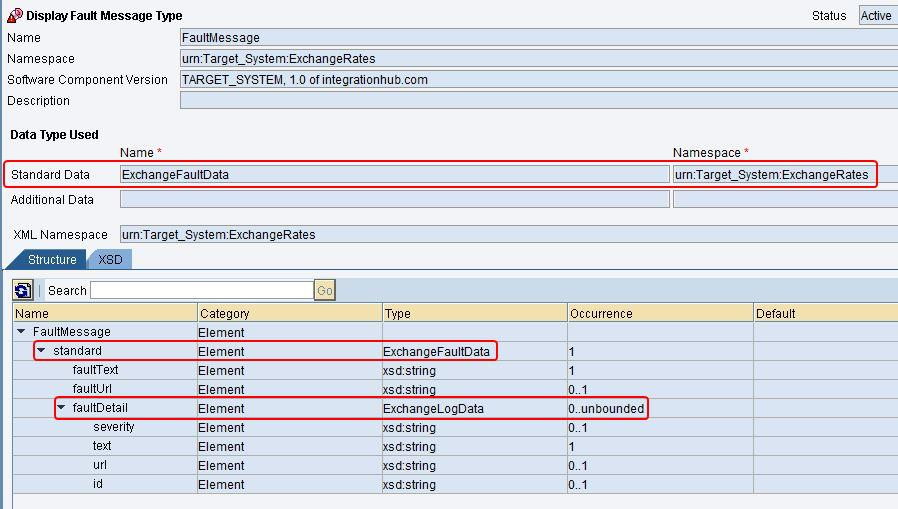 Fault Message structure in ESR with header and fault log data