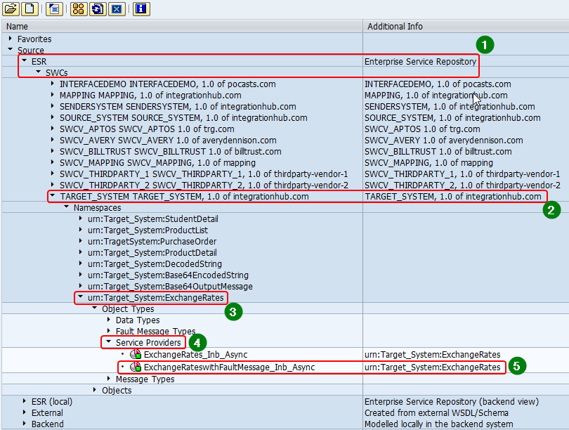 How to find the Service Provider proxy interface in SPROXY navigation menu in SAP back-end system