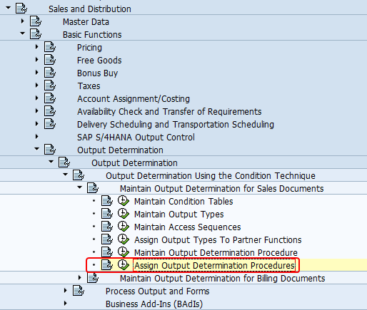 SPRO configuration node for Assigning  Output Determination procedures to sales order Document Type.